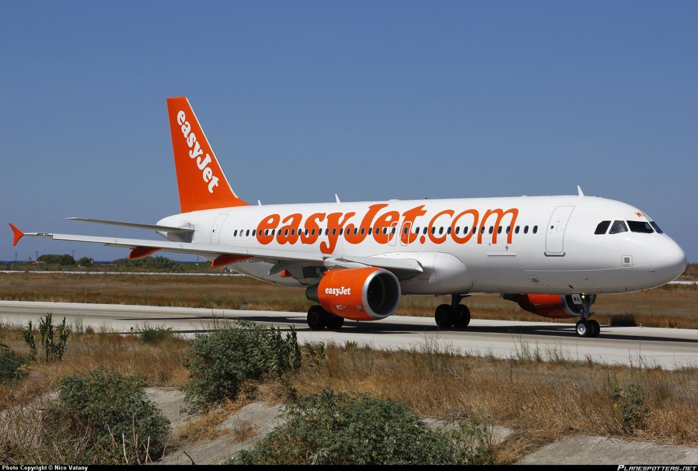 Image result for easy jet